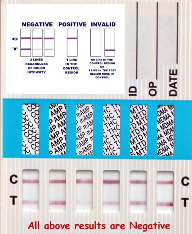 best of Test hydrocodone Piss