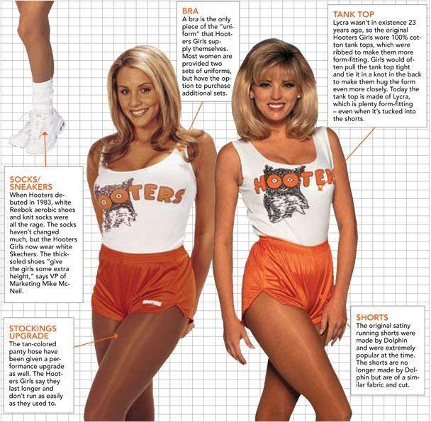 Tackle reccomend for Hooters women costumes